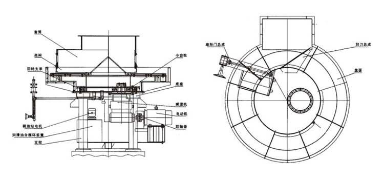 圆盘式给料机工作原理图