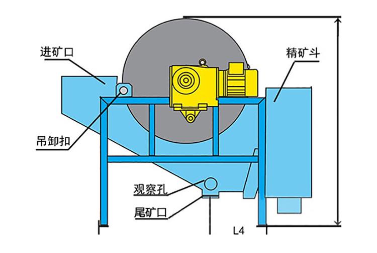 磁选机工作原理图