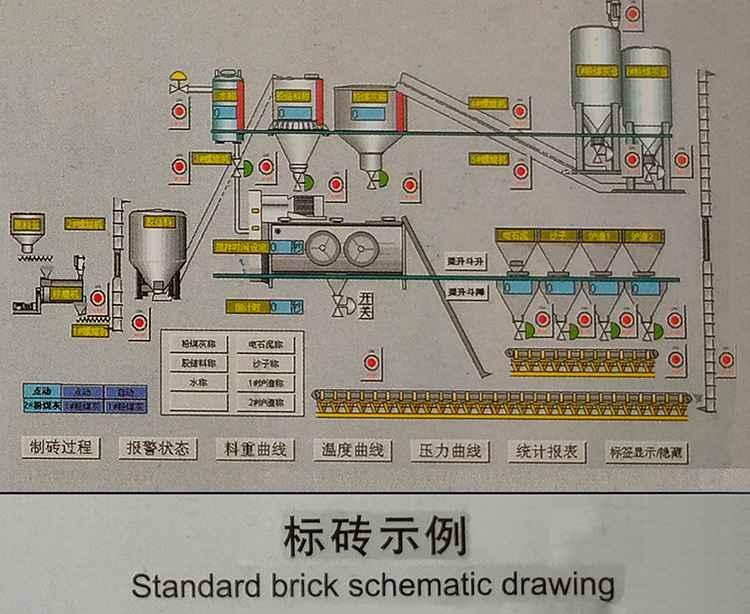 自动控制系统工作原理图1