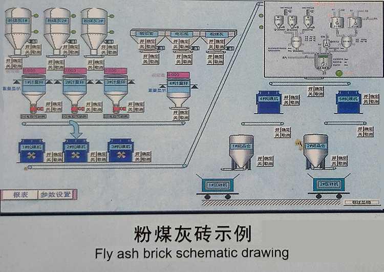 自动控制系统工作原理图2