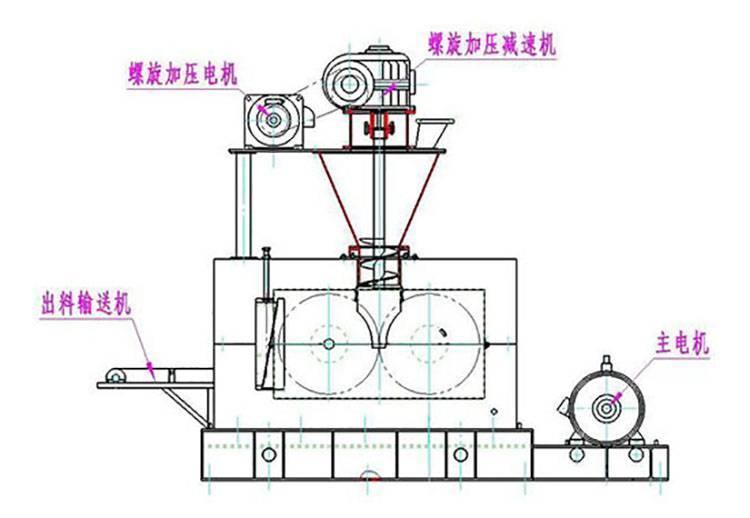 LYQ干粉高压压球机工作原理图