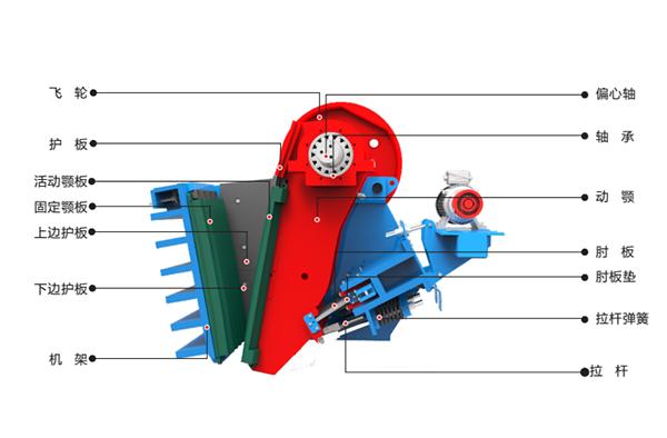 PEV系列欧版颚式破碎机剖面图