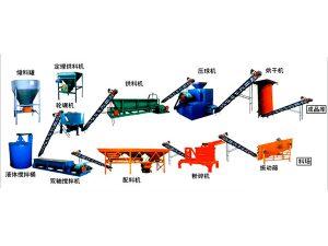 型煤生产线