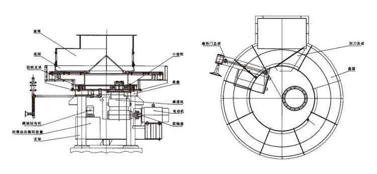 圆盘给料机工作原理图